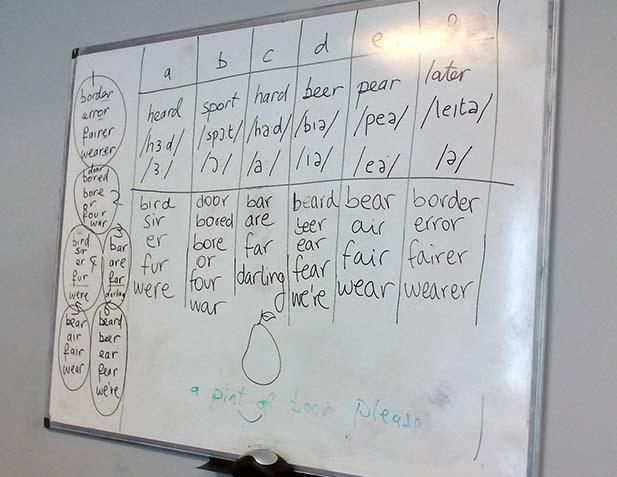 aprender-ingles-academia-oxford
